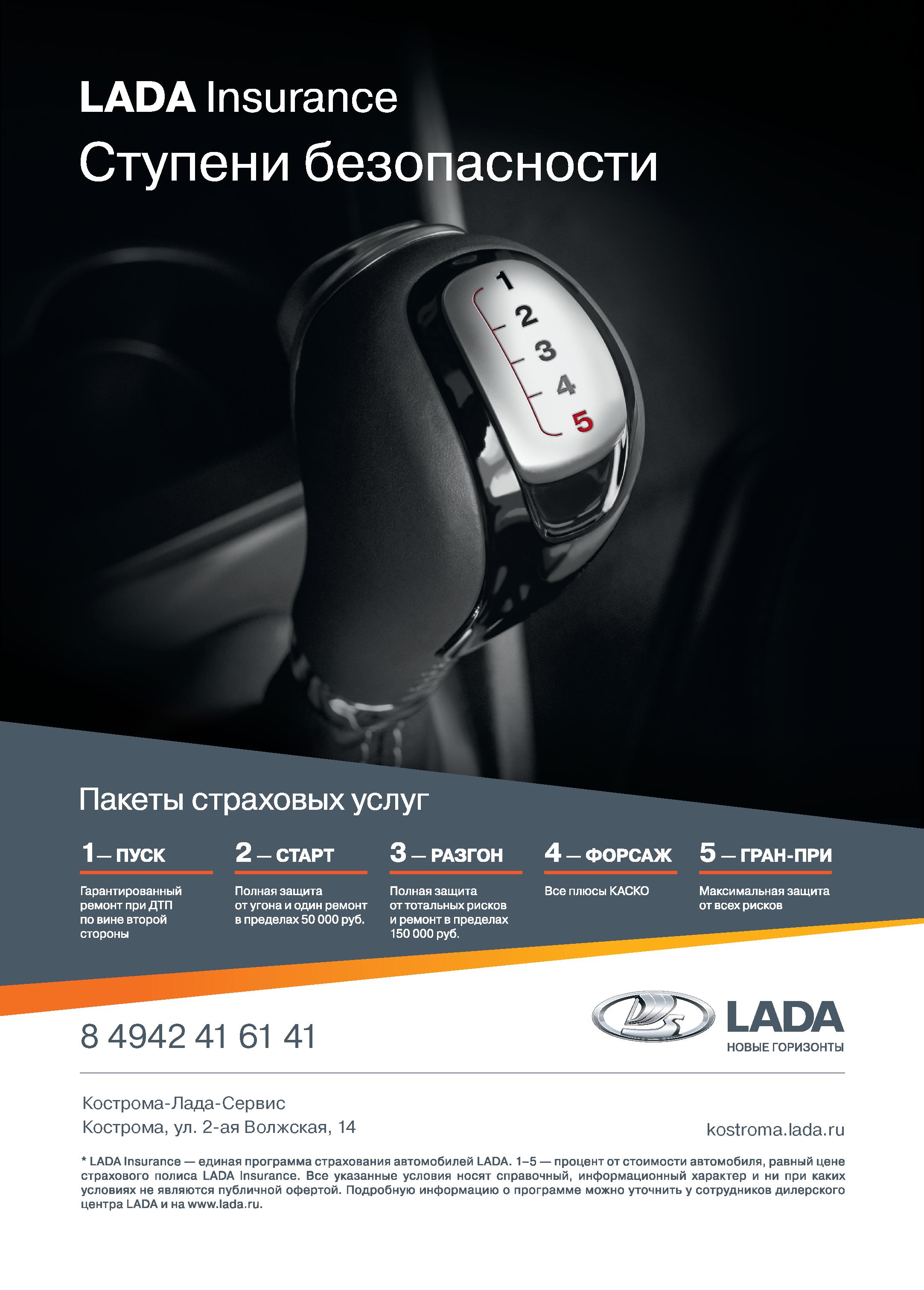 LADA Insurance. Ступени безопасности