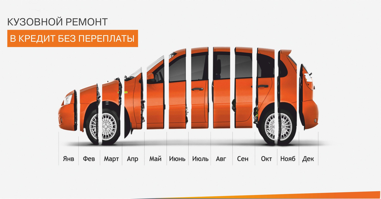 Кузовной ремонт в кредит без переплаты!