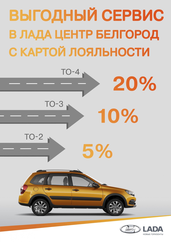 Выгодный сервис в Лада Центр Белгород с картой лояльности