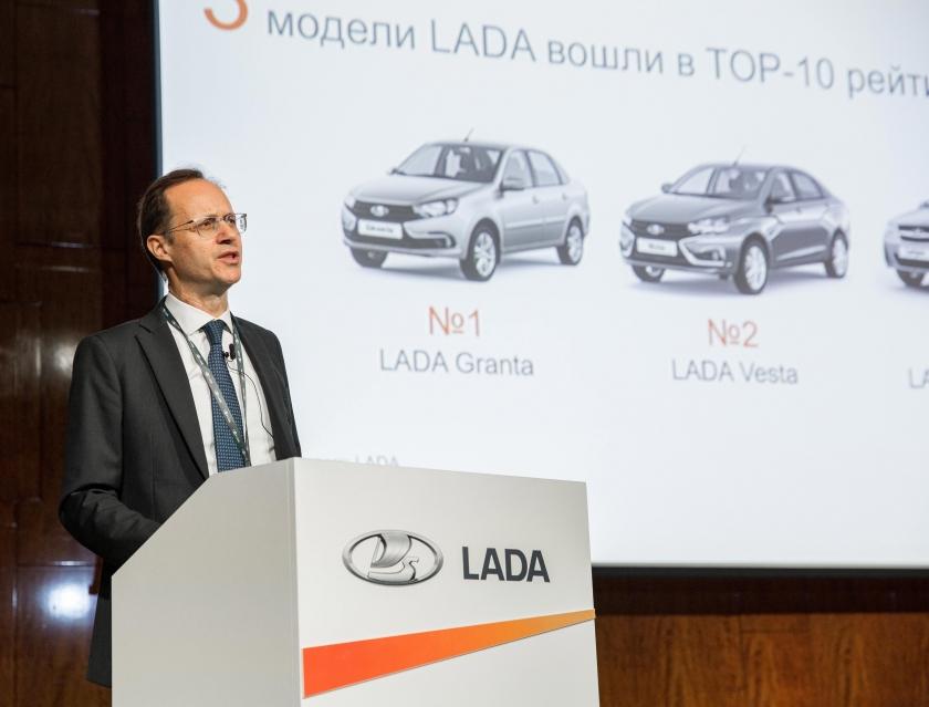 LADA увеличила продажи и рыночную долю в 2019 году