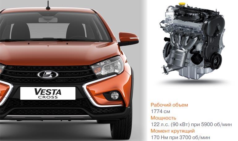 Двигатель 1.8 л остался только на LADA Vesta Cross