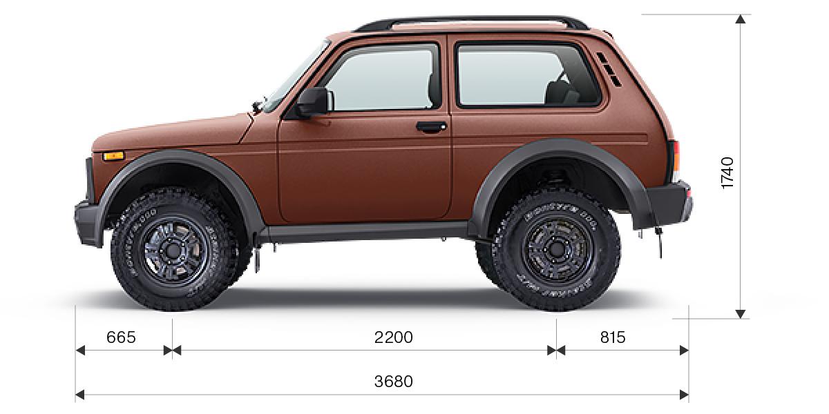 Технические характеристики LADA 4x4 Bronto