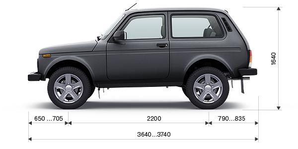 LADA Niva Legend 2021 года: фото, цены, комплектации, характеристики 1